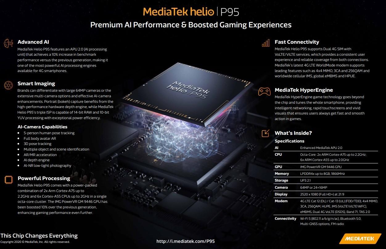 照片中提到了MediaTek helio P95、Premium Al Performance & Boosted Gaming Experiences、E Advanced Al,包含了聯發科、聯發科、中央處理器、片上系統、PowerVR技術