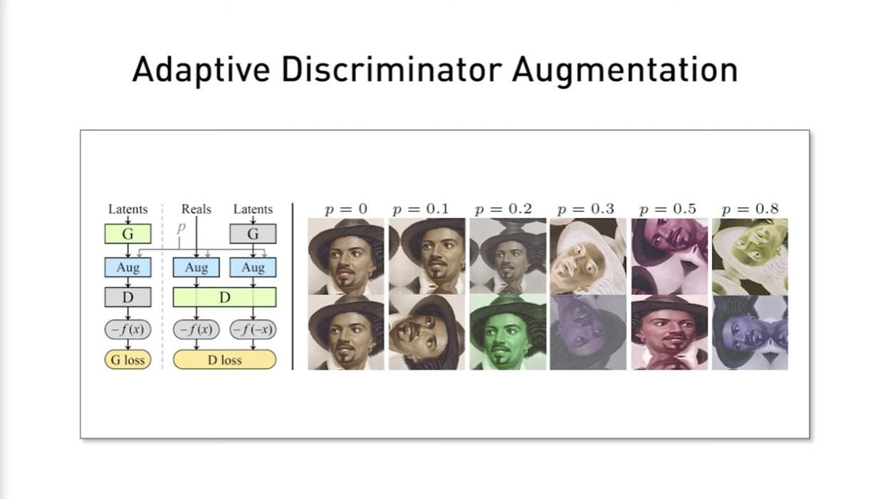 照片中提到了Adaptive Discriminator Augmentation、Reals、Latents,包含了骨頭播放器、人類行為、產品、牌、儀表