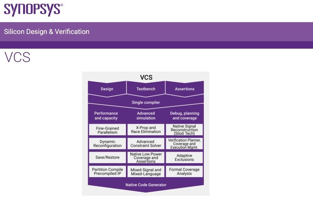 照片中提到了syNOPSyS、Silicon Design & Verification、VCS,跟新思科技有關,包含了新思科技、產品、媒體市場、牌、MediaMarkt