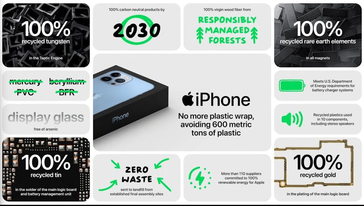 照片中提到了100% carbon neutral products by、100% virgin wood fiber from、RESPONSIBLY,跟蘋果公司。、蘋果公司。有關,包含了蘋果 iphone 4、iPhone 4、蘋果、產品、產品設計