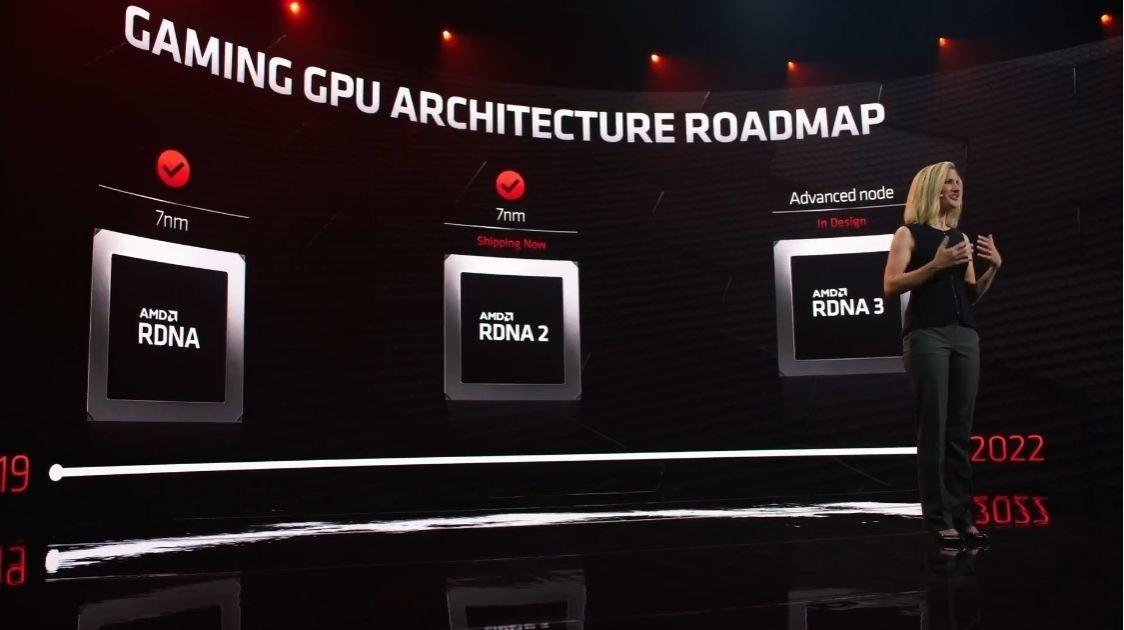 照片中提到了GAMING GPU ARCHITECTURE ROADMAP、Advanced node、7nm,跟Advanced Micro Devices公司、Advanced Micro Devices公司有關,包含了遊戲、PowerColor Radeon RX 6800、脫氧核糖核酸、圖形處理單元