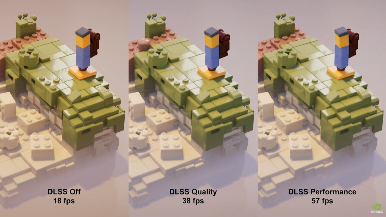 照片中提到了DLSS Performance、DLSS Off、18 fps,包含了玩具、產品設計、設計、產品