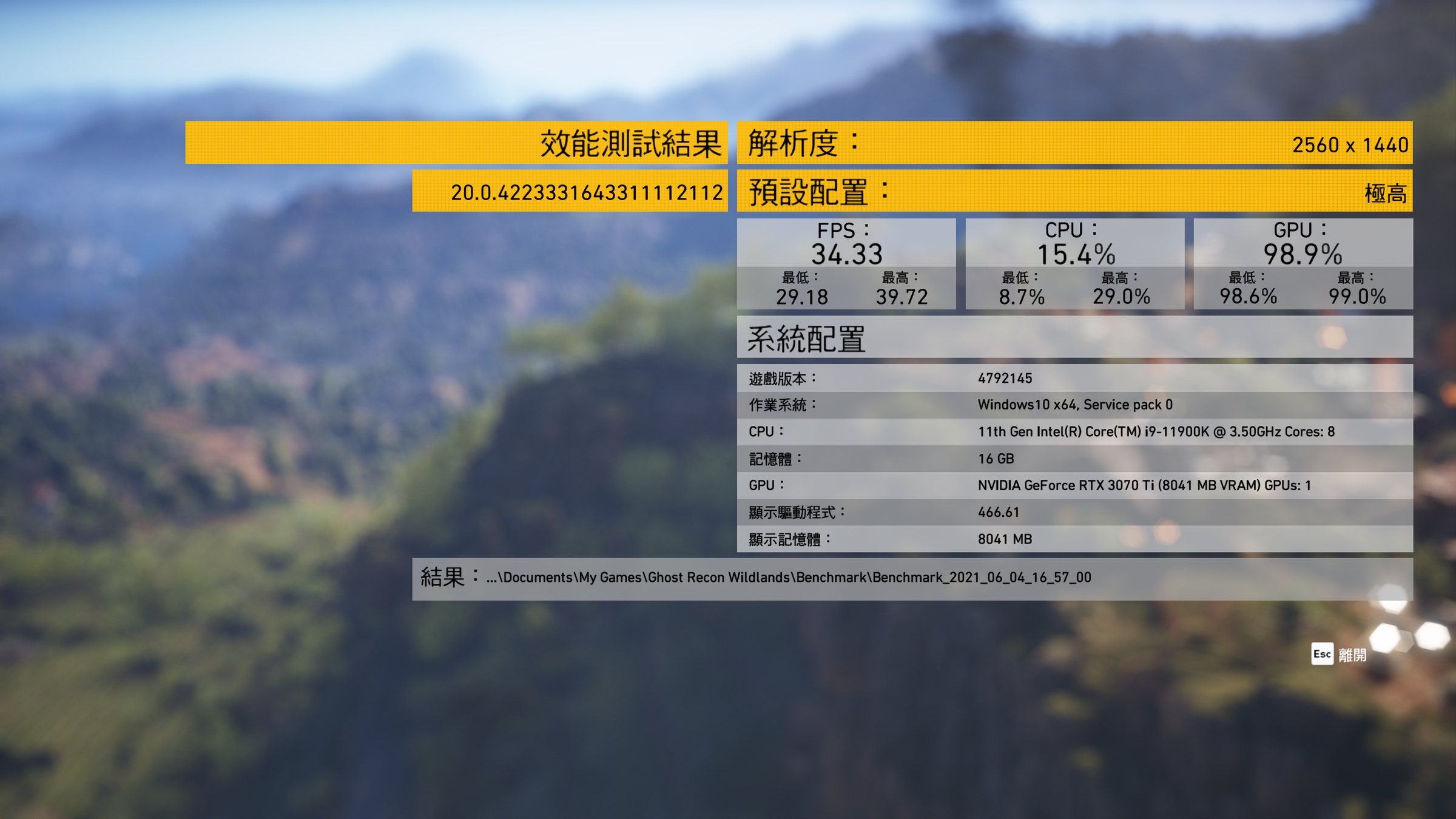The performance test results are mentioned in the photo. Resolution: 2560 x 1440, 20.0.4223331643311112112. The default configuration: includes Tom Clancy's Ghost Recon Wilderness, Tom Clancy's Ghost Recon Wilderness, and Tom Clancy's Ghost Recon , Tom Clancy's Ghost Recon: Soldier of the Future, PlayStation 4