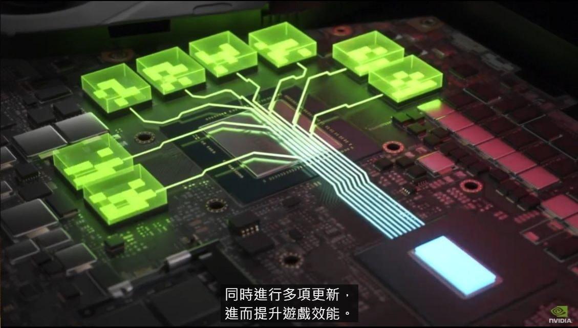 照片中提到了***..、TALLLLEN、2005-3,跟英偉達有關,包含了可調整大小的欄、NVIDIA GeForce RTX、中央處理器、PCI Express