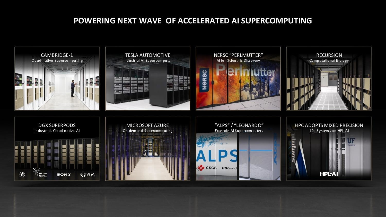 "照片中提到了POWERING NEXT WAVE OF ACCELERATED AI SUPERCOMPUTING、CAMBRIDGE-1、NERSC ""PERLMUTTER"",包含了多媒體、產品設計、產品、牌、儀表"