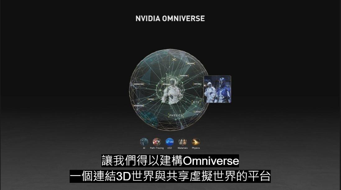 照片中提到了NVIDIA OMNIVERSE、CLITY、PHYSICS,包含了球、球、儀表、字形、屏幕截圖