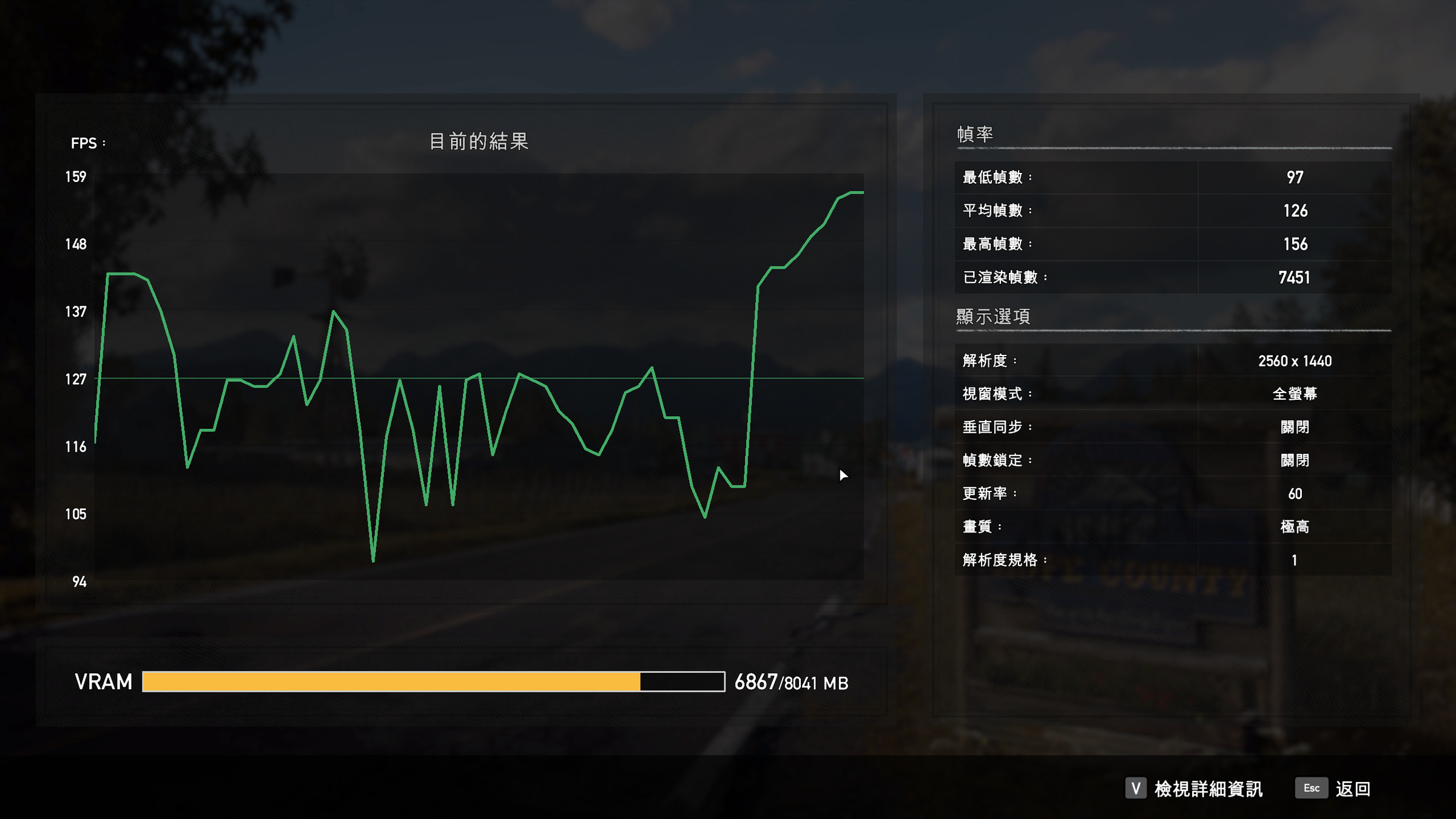 The current results, frame rate, FPS are mentioned in the photo: graphics card, video memory, NVIDIA GeForce GTX, game console, computer are included