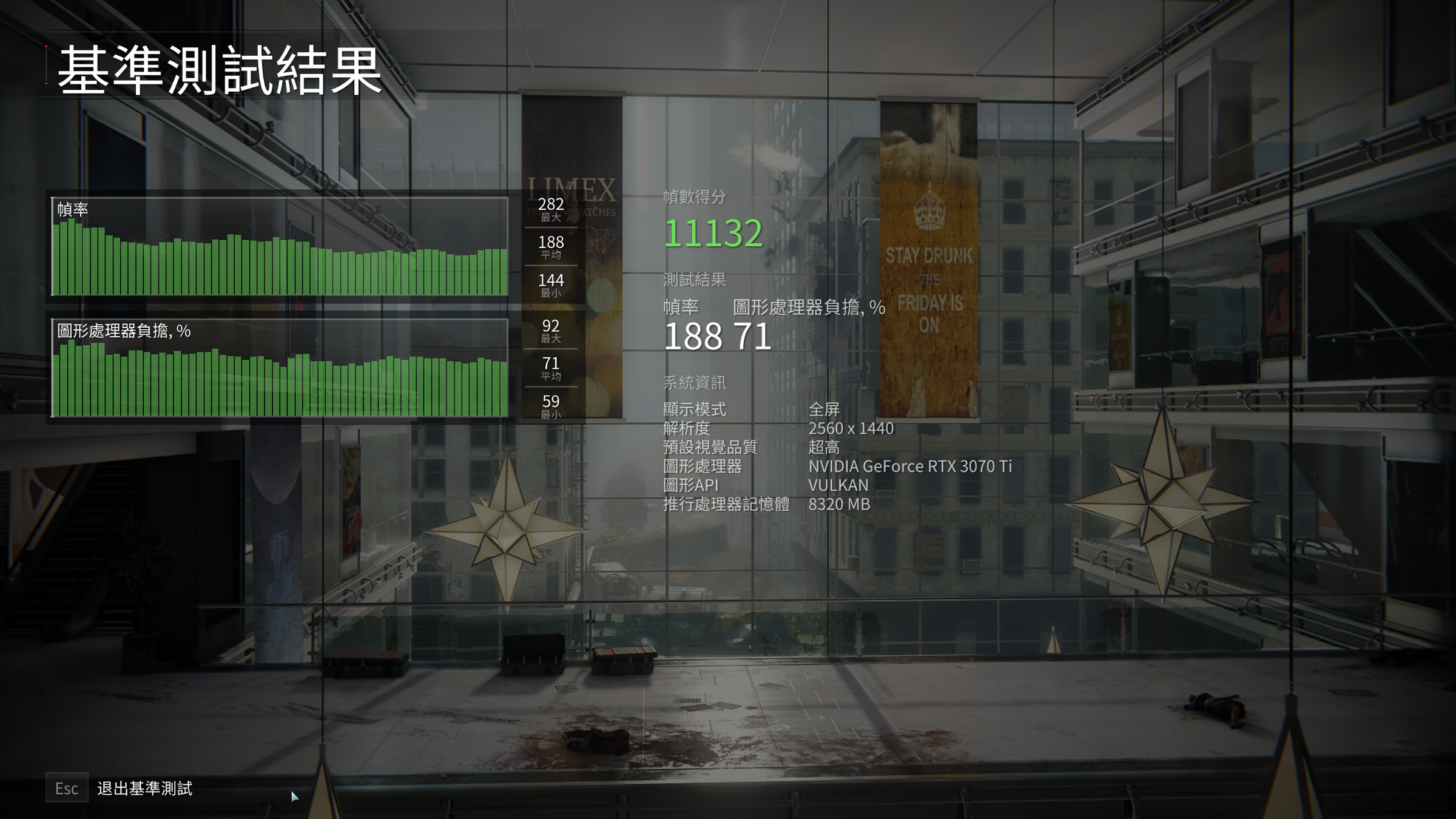 The photo mentioned benchmark test results, LIMEX, frame number score, including graphics card, NVIDIA GeForce RTX 3070, NVIDIA, central processing unit, Rayzen