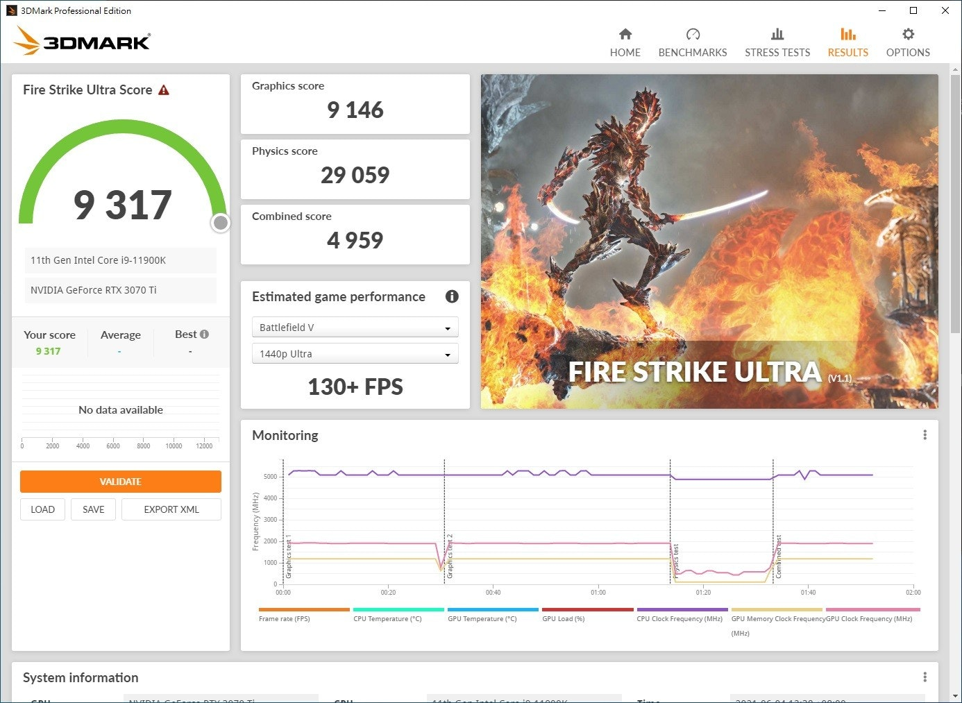 The photo mentioned 3DMark Professional Edition, 3DMARK, НОМЕ, including graphics card, NVIDIA GeForce RTX, benchmark test, 3DMark, graphics processing unit