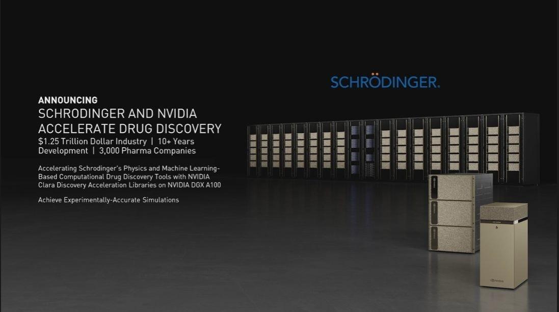 照片中提到了SCHRÖDINGER.、ANNOUNCING、SCHRODINGER AND NVIDIA,包含了產品設計、牌、產品、字形、儀表