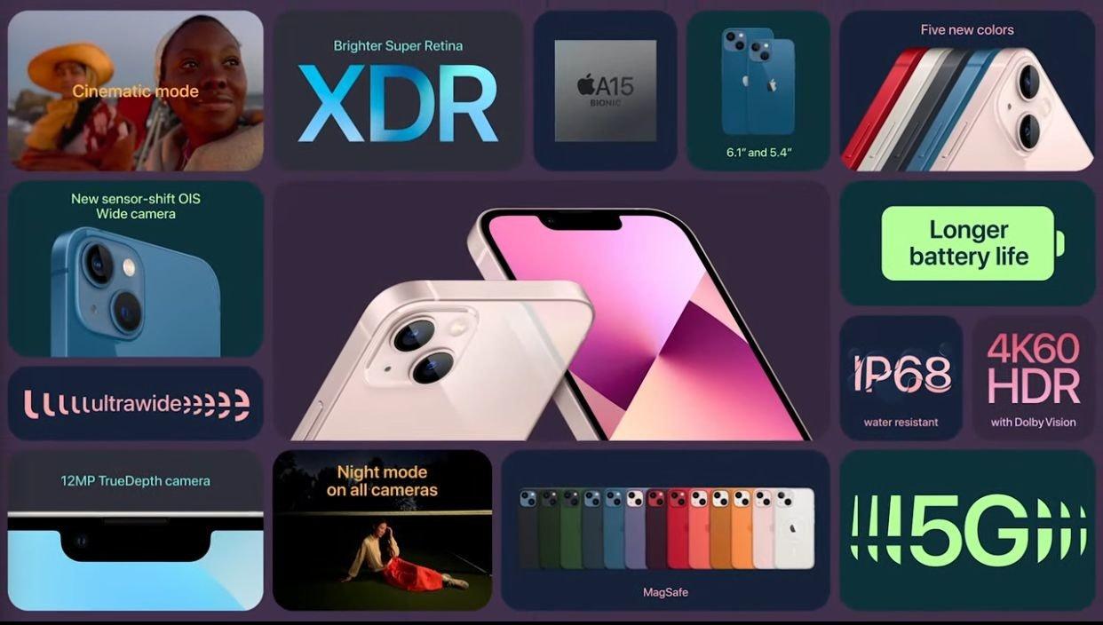 照片中提到了Five new colors、Brighter Super Retina、XDR,包含了電子產品、電子產品、產品設計、設計、牌