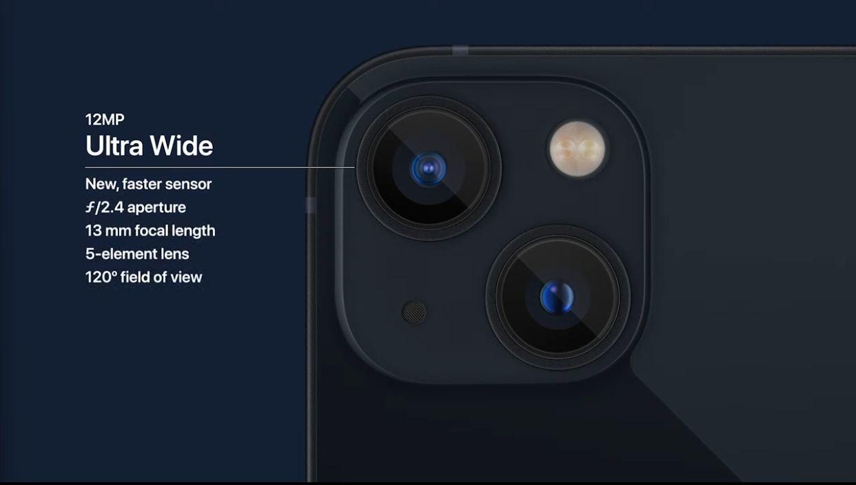 照片中提到了12MP、Ultra Wide、New, faster sensor,包含了鏡頭、相機、鏡頭、產品設計、屏幕截圖