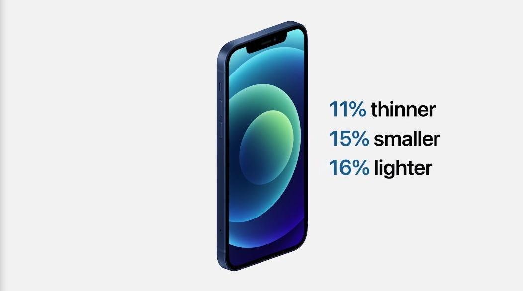 照片中提到了11% thinner、15% smaller、16% lighter,包含了iphone 12 更薄更輕、iPhone 12迷你、蘋果iPhone 12、蘋果iPhone 12 Pro Max、iPhone 11