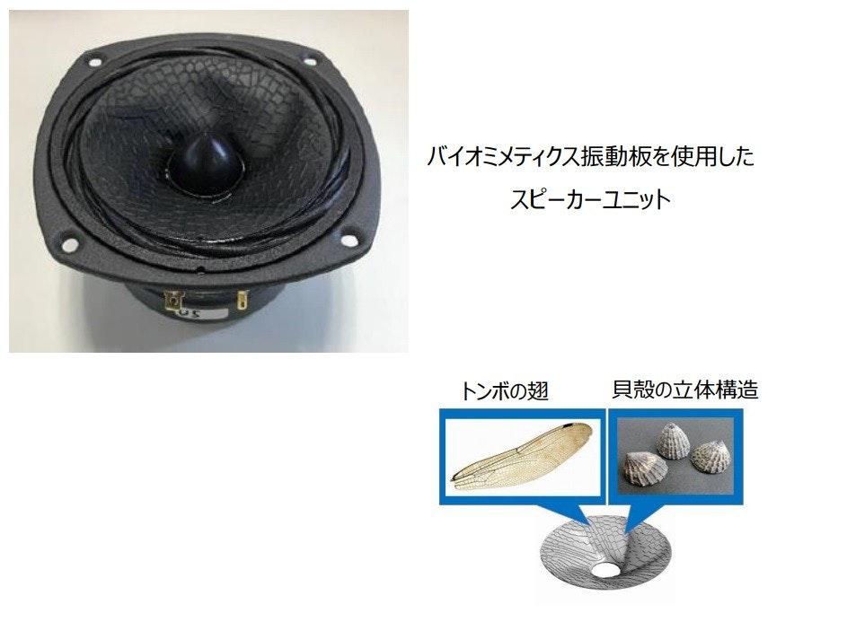 照片中提到了バイオミメティクス振動板を使用した、スピーカーユニット、トンボの超,包含了車載低音炮、車載低音炮、電腦音箱、視聽設備、產品設計