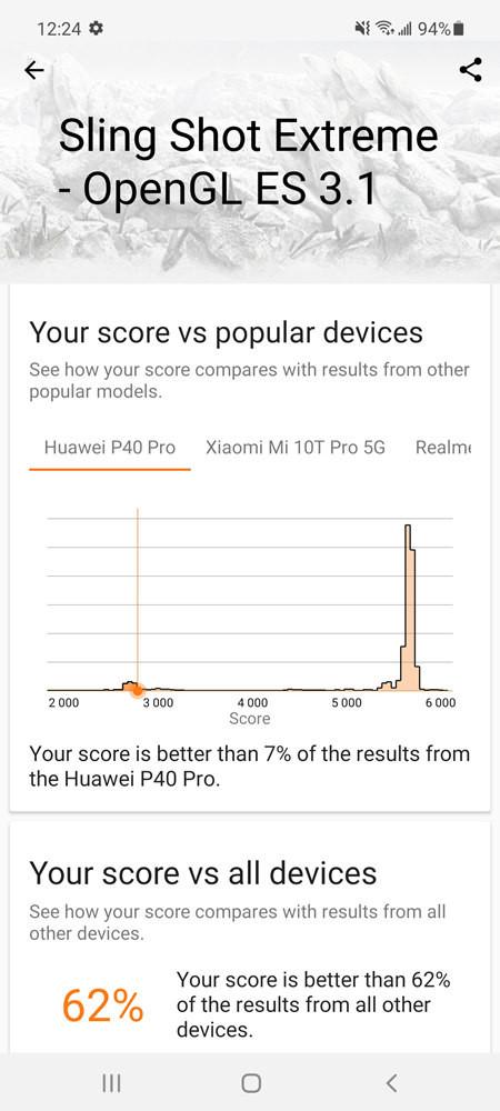 三星Galaxy A52 5G怎么样?深度评测