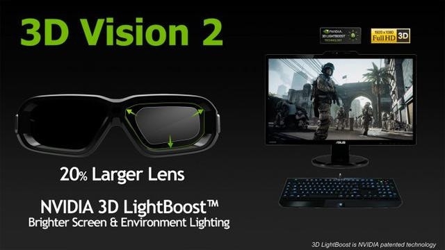是電腦平台的3D龍頭:nVidia推出3D Vision 2這篇文章的首圖