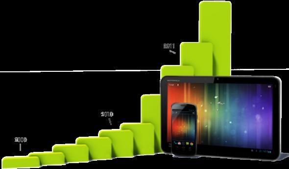 是Android 5 周年!已有超過 5 億部裝置啟動這篇文章的首圖