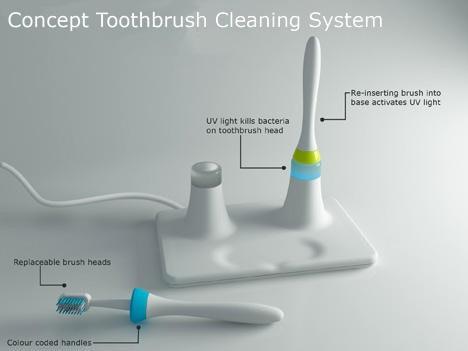 是[討論] 大家希望下一代的電動牙刷有什麼新功能?這篇文章的首圖