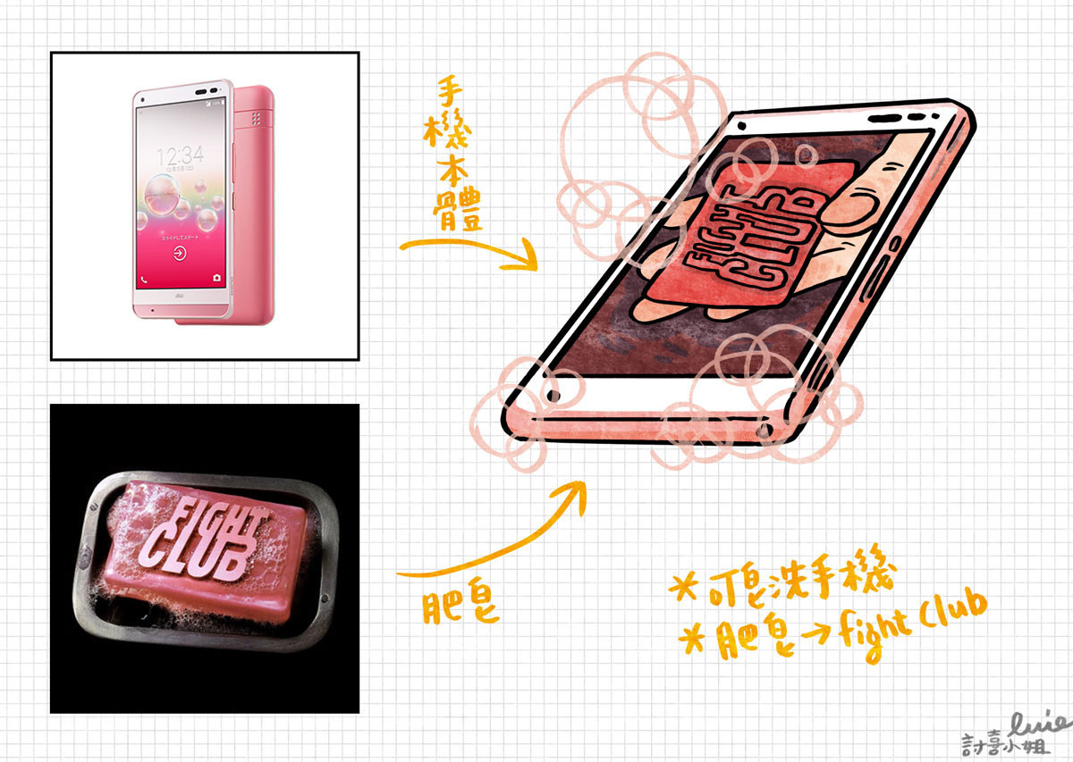 """是【昨日新聞淺談插畫梗分享】:日本推出全球第一隻 """"可用肥皂洗"""" 的可水洗手機這篇文章的首圖"""