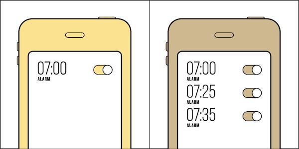 是簡易圖表分辨你是 iPhone 使用者中的哪一種人?這篇文章的首圖