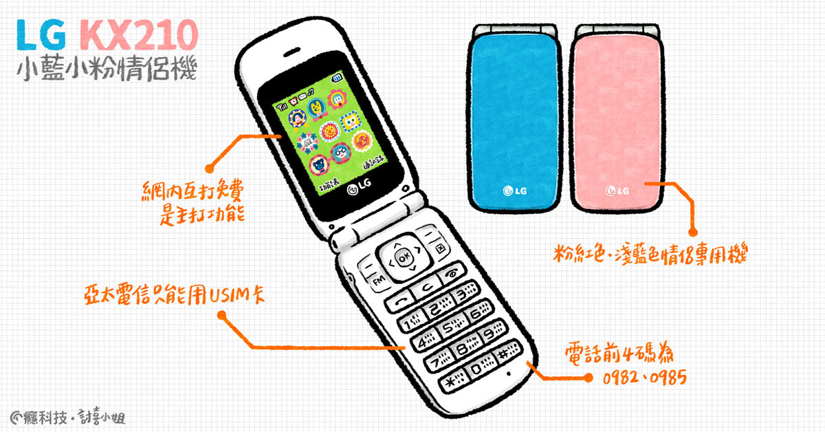 Feature phone, Mobile Phones, 瘾科技, Telephone, Mobile Phone Accessories, Cellular network, SMS, SIM card, , Product, feature phone, Mobile phone, Communication Device, Gadget, Feature phone, Portable communications device, Electronic device, Technology, Telephony, Telephone, Line
