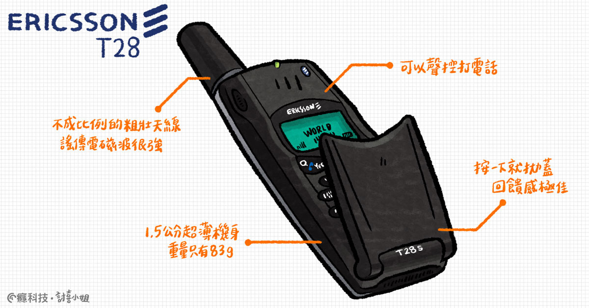 Ericsson T28, Mobile Phones, 瘾科技, , Ericsson, Sony Corporation, Personal Handy-phone System, Mobile app, First International Telecom, Sony Walkman, electronics accessory, Two-way radio, Electronic device, Technology, Communication Device, Audio equipment, Gadget, Measuring instrument, Satellite phone, Mobile phone, Gas detector