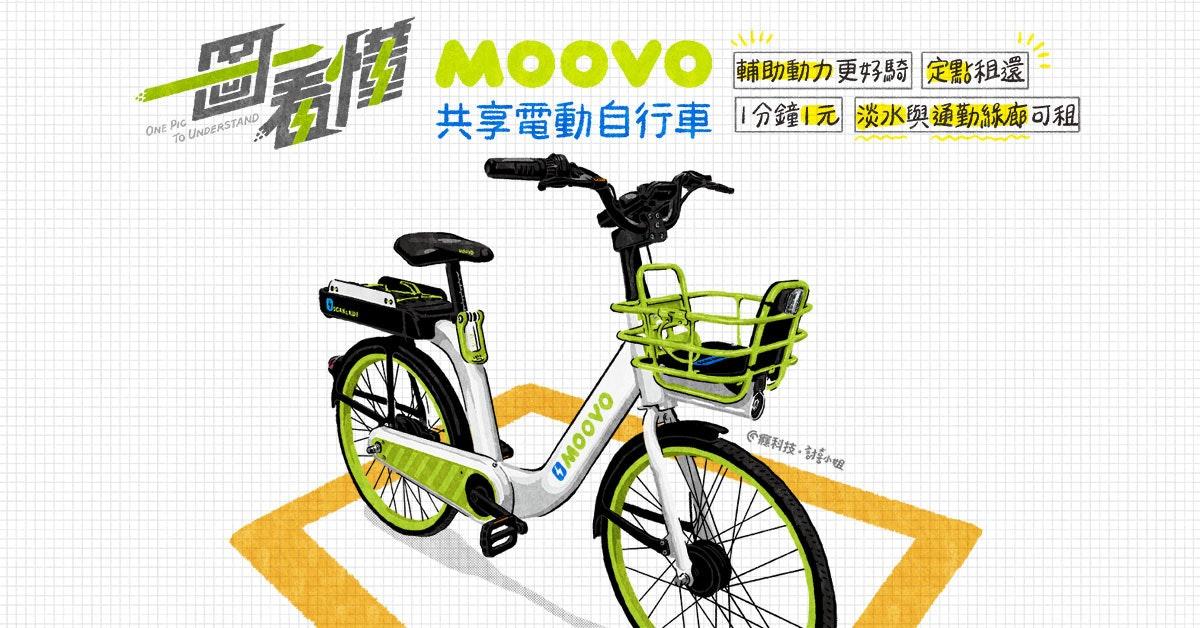 照片中提到了MOOVO輔助動力更3定租還、共享電動自行車分鐘1元淡水與通動商可組、ONE PIG,包含了公路自行車、自行車車架、自行車、自行車輪、公路自行車