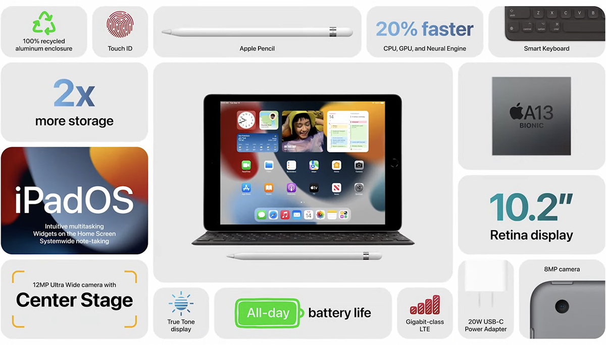 照片中提到了V、B、20% faster,包含了電子產品、多媒體、移動設備、移動電話、電子配件