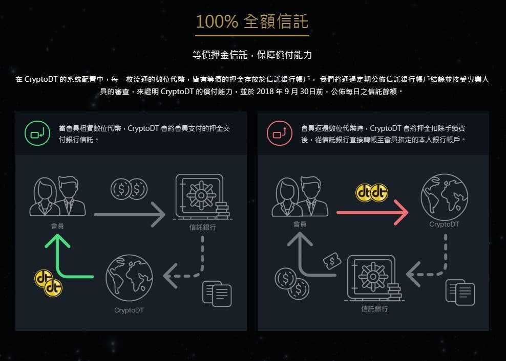 綠界科技股份有限公司, Screenshot, Token coin, Encryption, Computer, Press release, Logo, Desktop Wallpaper, Digital data, Finance, screenshot, text, font, screenshot, brand, multimedia, graphics, product, computer wallpaper, logo