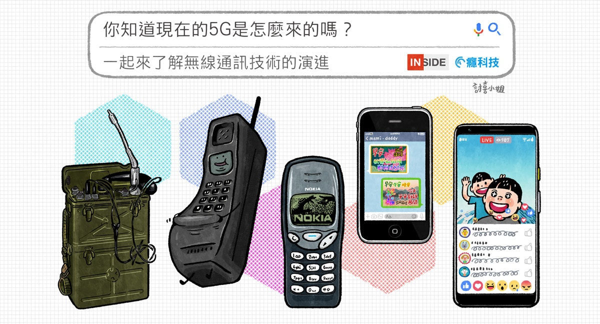 Feature phone, 5G, Smartphone, Mobile Phones, Cellular network, Mobile Phone Accessories, 4G, Telecommunications, Communication, Generaties mobiele telefonie, feature phone, Mobile phone, Communication Device, Gadget, Portable communications device, Feature phone, Telephony, Electronic device, Product, Technology, Telephone