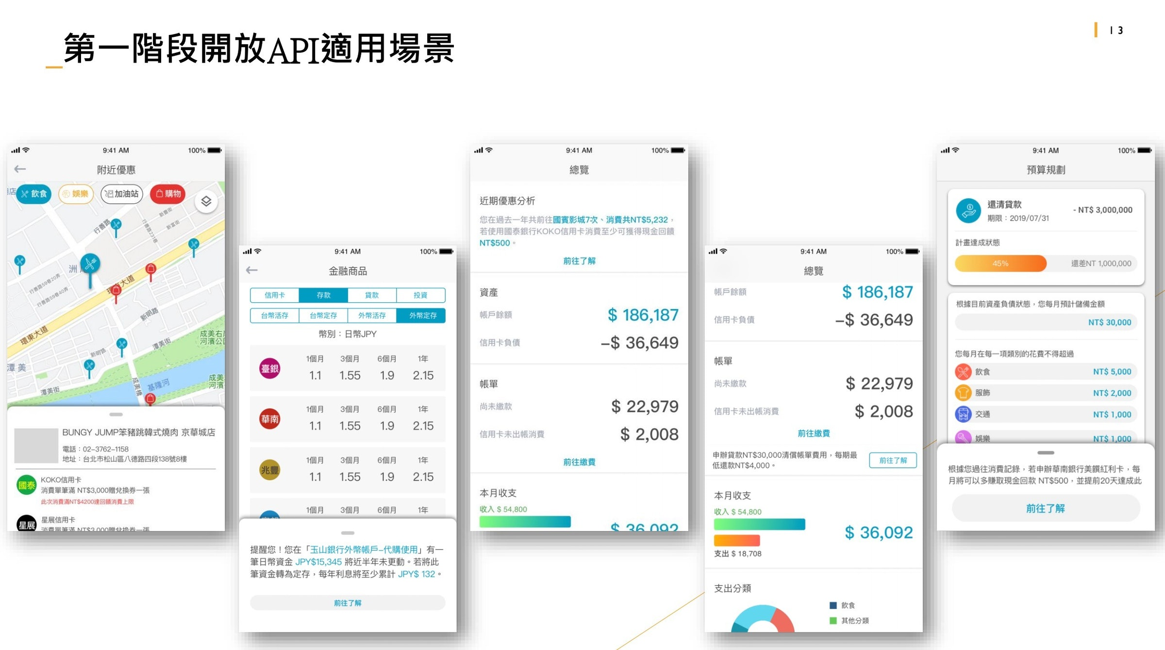 Bank, Open API, Finance, Open banking, Financial institution, Application programming interface, Financial Supervisory Commission, Financial Information Co., Ltd. FISC, 中华民国银行商业同业公会全国联合会, Application software, screenshot, Text, Product, Line, Font, Screenshot, Technology, Electronic device, Computer icon, Web page, Icon