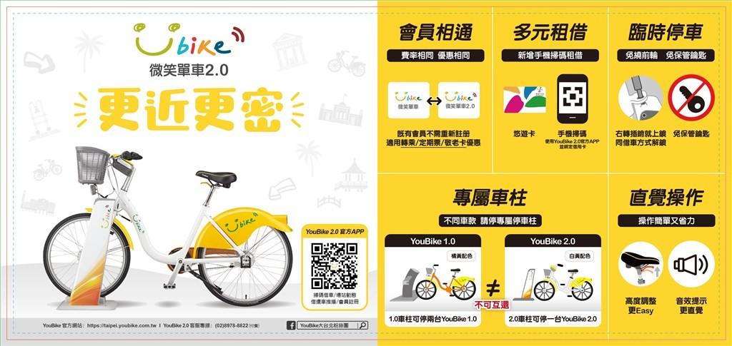 照片中提到了多元租借、臨時停車、會員相通,包含了Youbike、自行車車架、自行車、Youbike、自行車輪