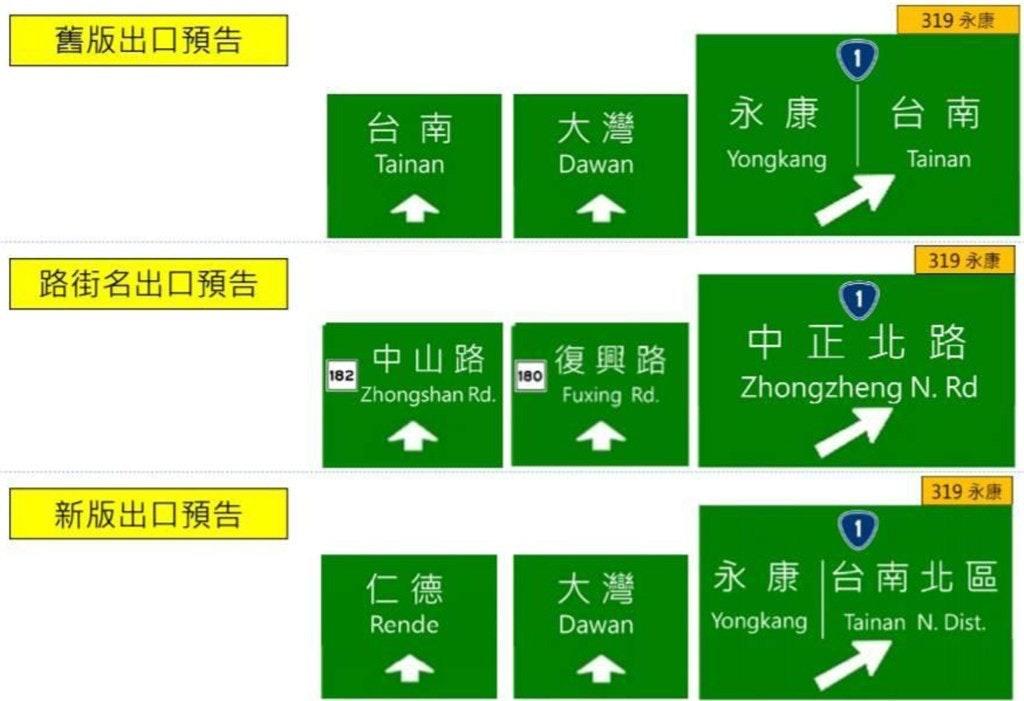 照片中提到了319永康、舊版出口預告、台南,包含了草、路、中山高速公路、互換、受控通道高速公路