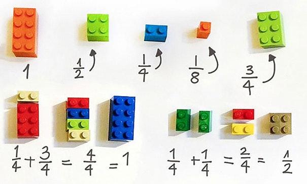 是不僅僅用於組裝,樂高也可能用來教數學的某些概念這篇文章的首圖