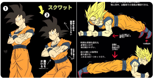 Comics, Illustration, Cartoon, Character, Fiction, cartoon, Anime, Cartoon, Dragon ball, Artwork, Fictional character