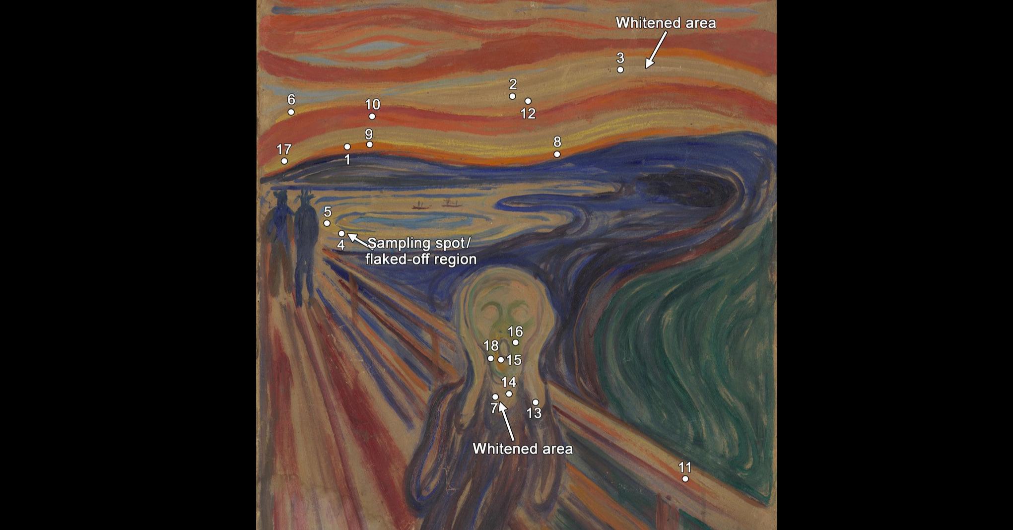 照片中提到了Whitened area、10、9.,包含了蒙克博物館、蒙克博物館、愛德華·蒙克(Edvard Munch),1863-1944年、那聲尖叫、繪畫