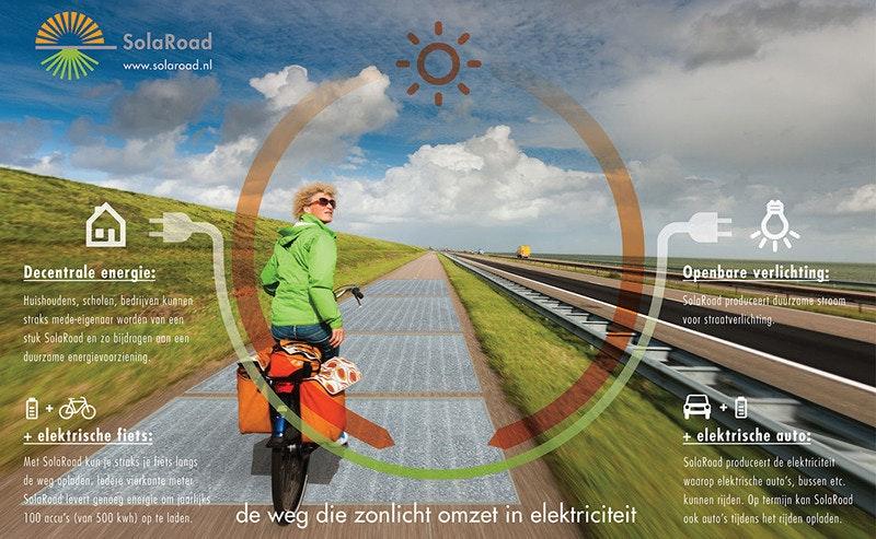 是荷蘭太陽能自行車道正式上路這篇文章的首圖