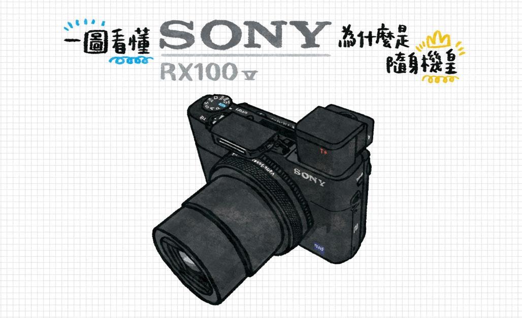是一圖看懂 Sony RX100V 為什麼是隨身機皇這篇文章的首圖