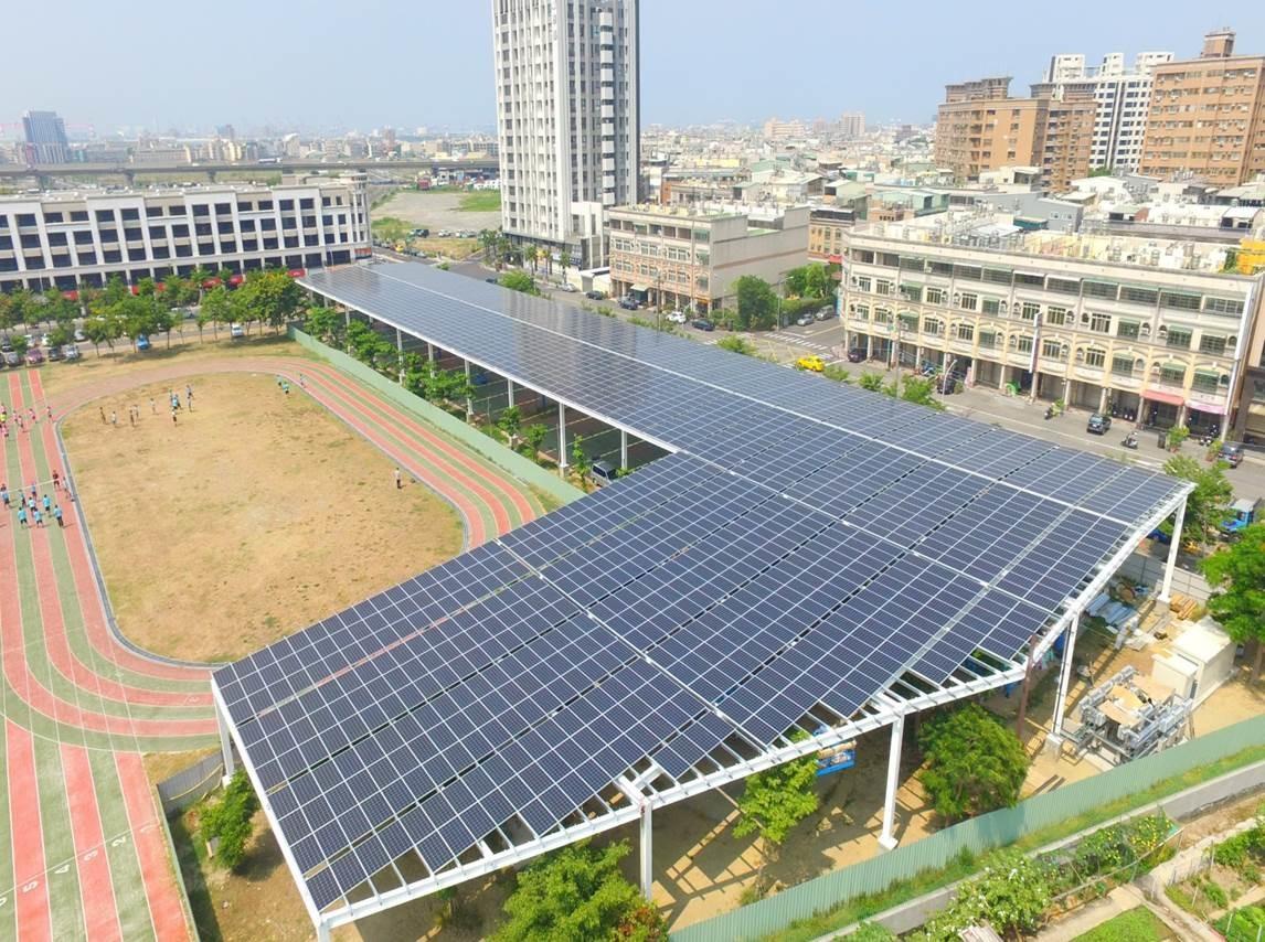 Ministry of Education, Taipei–Keelung metropolitan area, School, Solar energy, Education, Physical education, Photovoltaics, News, Electricity, Solar power, Photovoltaics, energy, real estate, solar power, solar energy, roof, solar panel, city