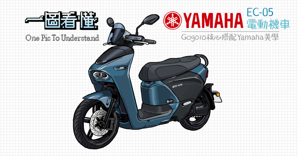Car, Motorized scooter, Motorcycle accessories, Motorcycle, Motor vehicle, Automotive design, Wheel, Scooter, Music, Vehicle, yamaha szkoła muzyczna, Land vehicle, Vehicle, Motor vehicle, Scooter, Car, Font, Transport, Motorcycle, Automotive design, Wheel