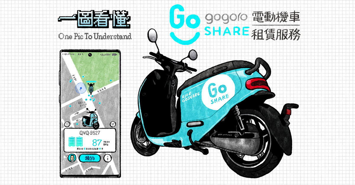 Scooter, Car, Motorcycle accessories, Motorcycle, Motor vehicle, Wheel, Automotive design, Vehicle, Technology, Product design, scooter, Scooter, Motor vehicle, Vehicle, Mode of transport, Vespa, Font, Car, Moped
