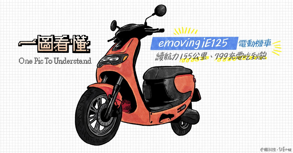 Car, Motorcycle accessories, Motorcycle, Wheel, Motorized scooter, Motor vehicle, Automotive design, Scooter, Vehicle, Product design, motorcycle accessories, Motor vehicle, Vehicle, Product, Mode of transport, Scooter, Car, Automotive design, Font, Vespa, Moped