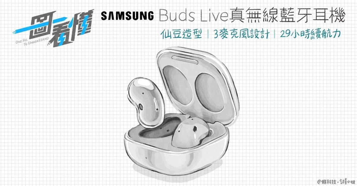 照片中提到了SAMSUNG Buds Live真無線藍牙耳機、ONE PIC、To UNDERSTAND,包含了三星手機、設計、汽車設計、產品設計、移動電話