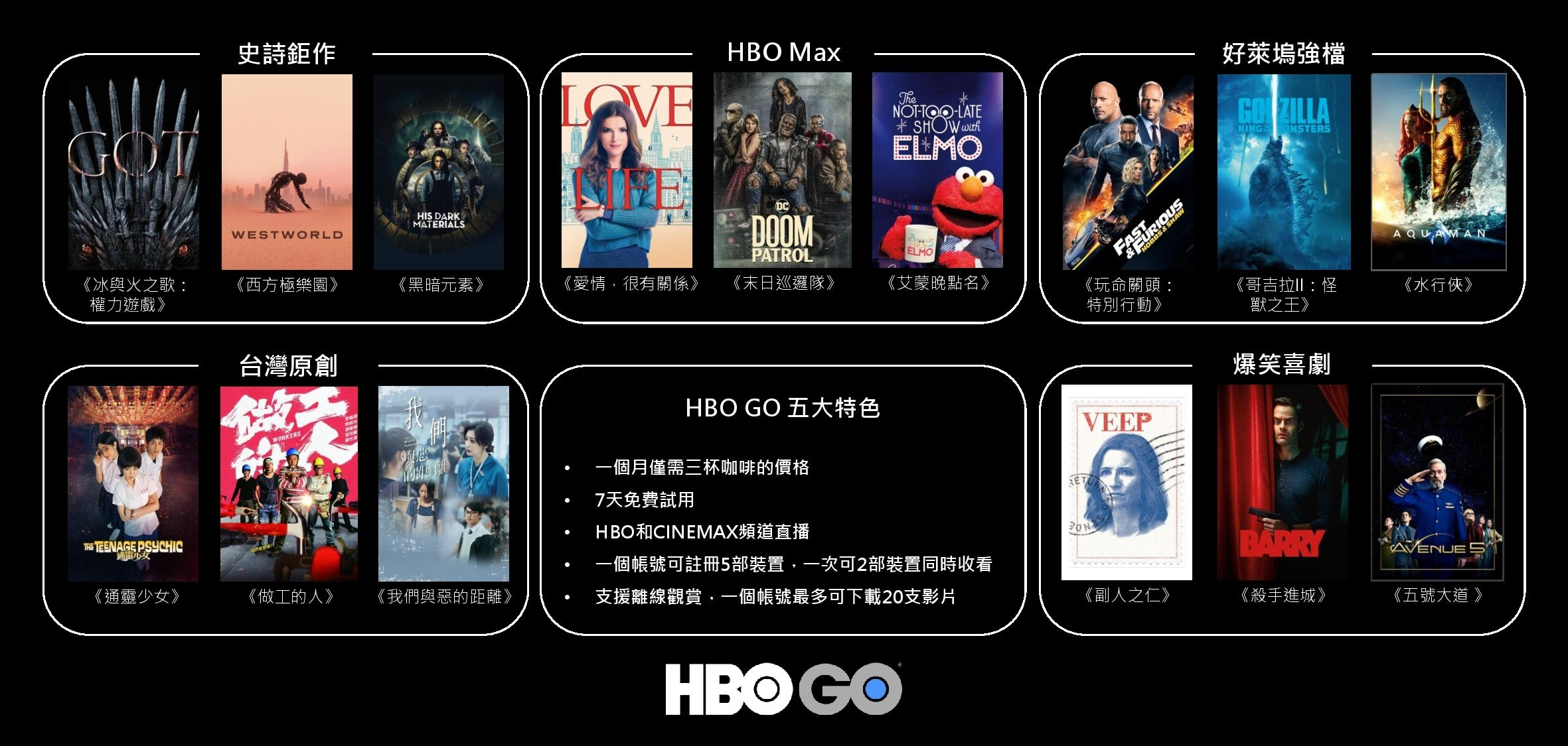照片中提到了史詩鉅作、НВО Мах、好萊塢強檔,跟高壓氧、埃薩倫學院有關,包含了電視節目、華納傳媒、手機、HBO Go