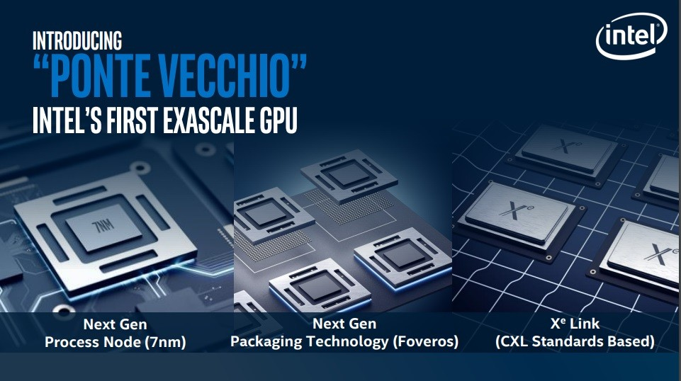 """照片中提到了INTRODUCING、(intel)、""""PONTE VECCHIO"""",跟英特爾有關,包含了韋奇奧橋、英特爾Xe、顯卡、圖形處理單元"""