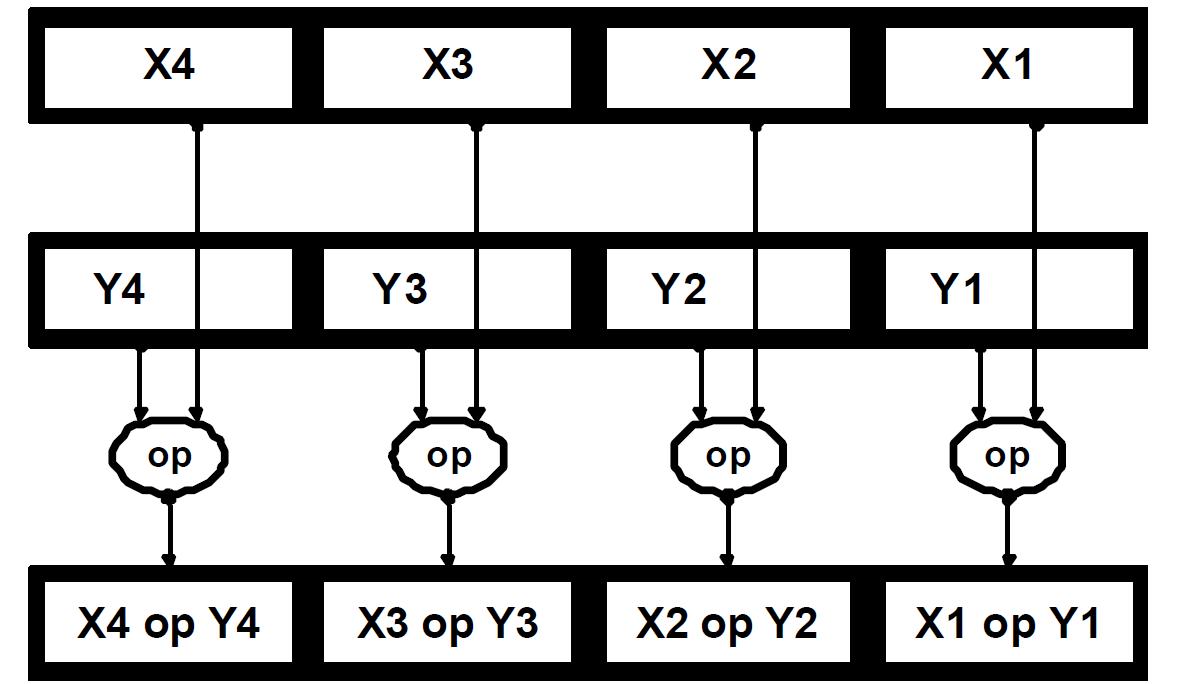 照片中提到了X4、ХЗ、X2,包含了數、角度、線、點、動畫片