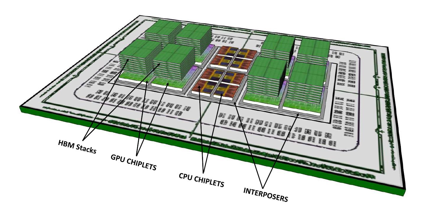 照片中提到了匪0 aE 98 92 BE 3、EENIE EE IE E8IS BI 18 81、HBM Stacks,包含了AMD小芯片、Advanced Micro Devices公司、中央處理器、多芯片模塊、電腦