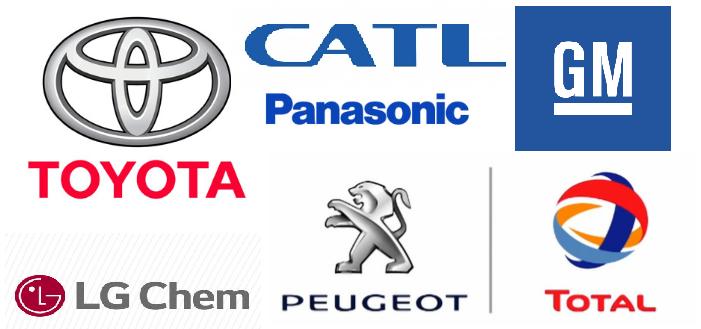 照片中提到了CATL、GM、Panasonic,跟標致、通用汽車有關,包含了標致2010、商標、牌、商標、產品
