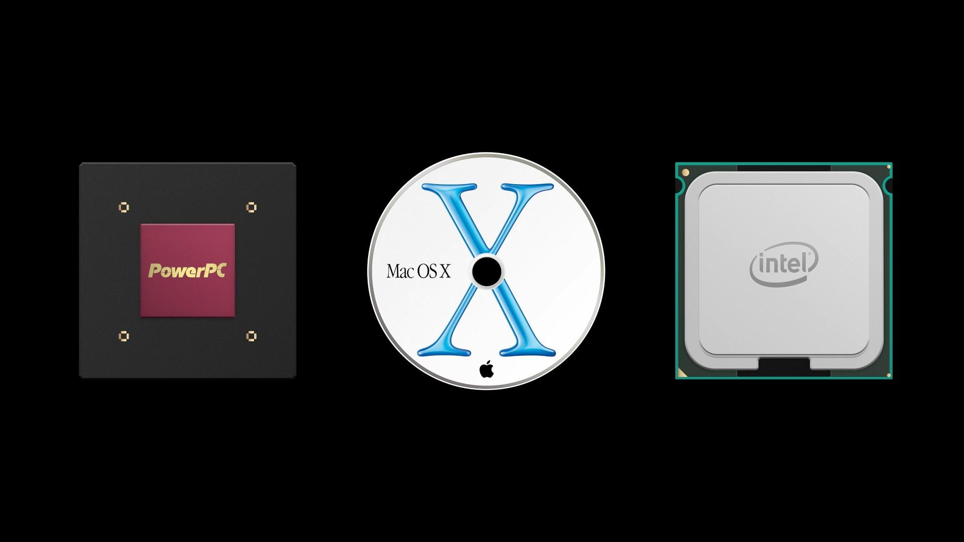 照片中提到了V、PowerPC、intel),跟英特爾、寶麗有關,包含了蘋果開發人員過渡套件、蘋果全球開發者大會、開發人員過渡套件、蘋果機、蘋果