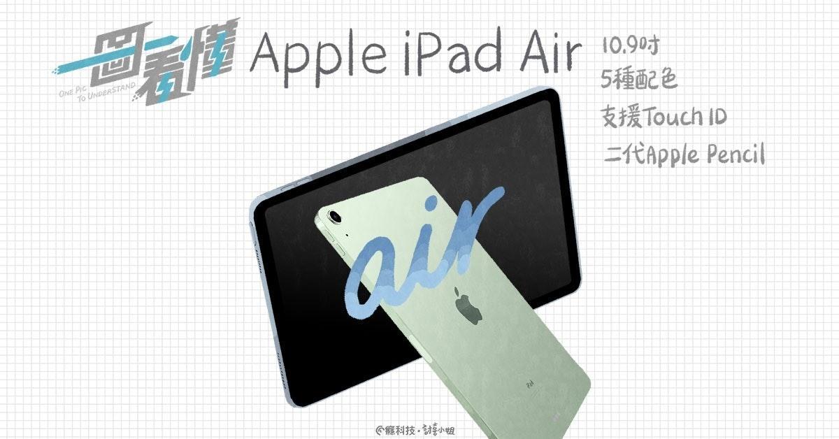 照片中提到了Apple iPad Air、10.90、5種配色,包含了產品設計、牌、產品、字形、儀表